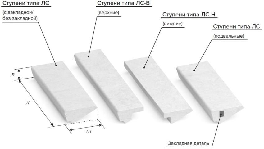 Ступени из бетона москва купить купить бетон лаишево